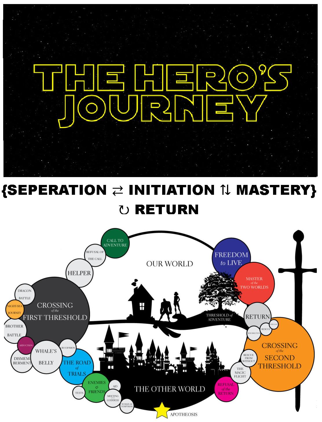 herosjourney3