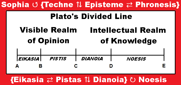 platosdividedline
