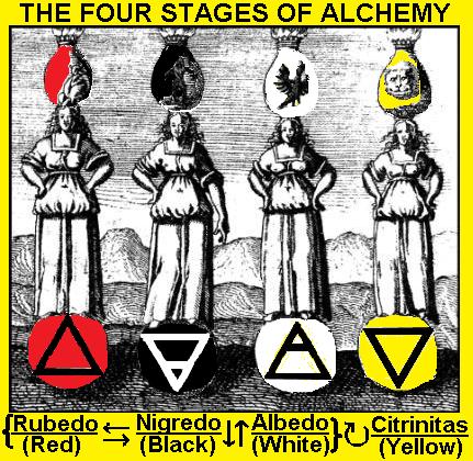 fourstagesofalchemy