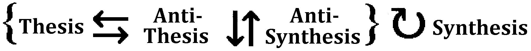 DST Header Dialectics