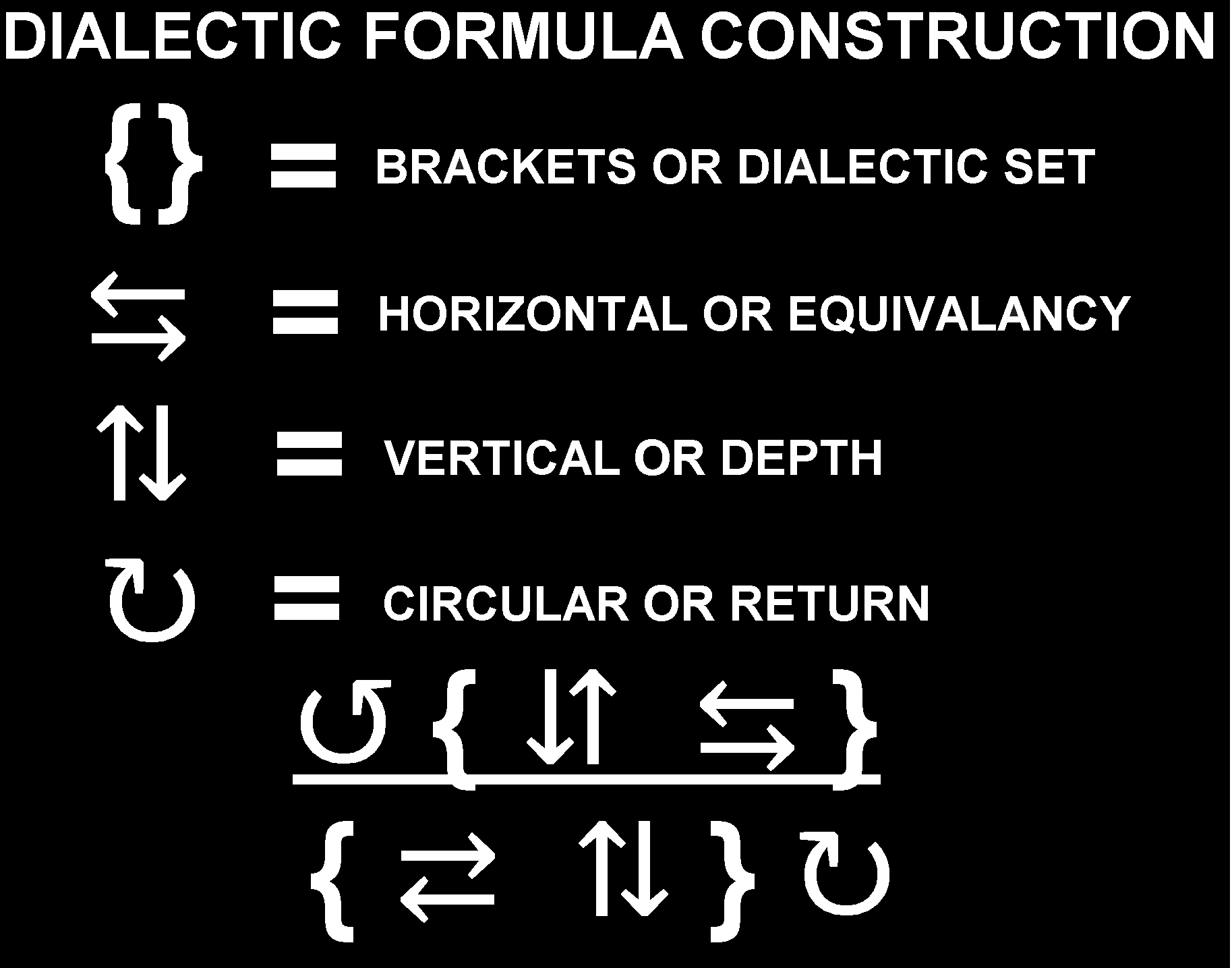 formula construction.png