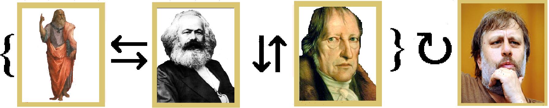 dialectician header